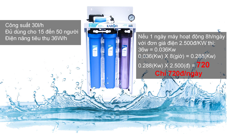 máy lọc nước bán công nghiệp karofi KB30 chính hãng