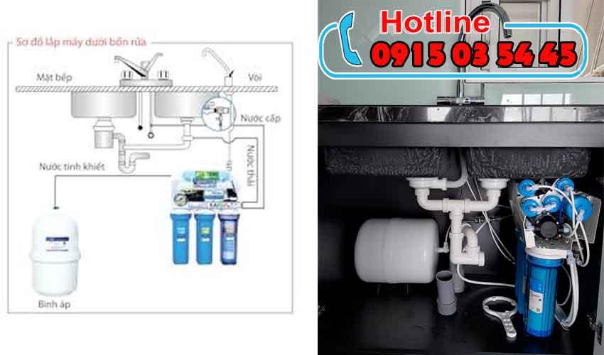máy lọc nước karofi iro 1.1 không tủ giá rẻ