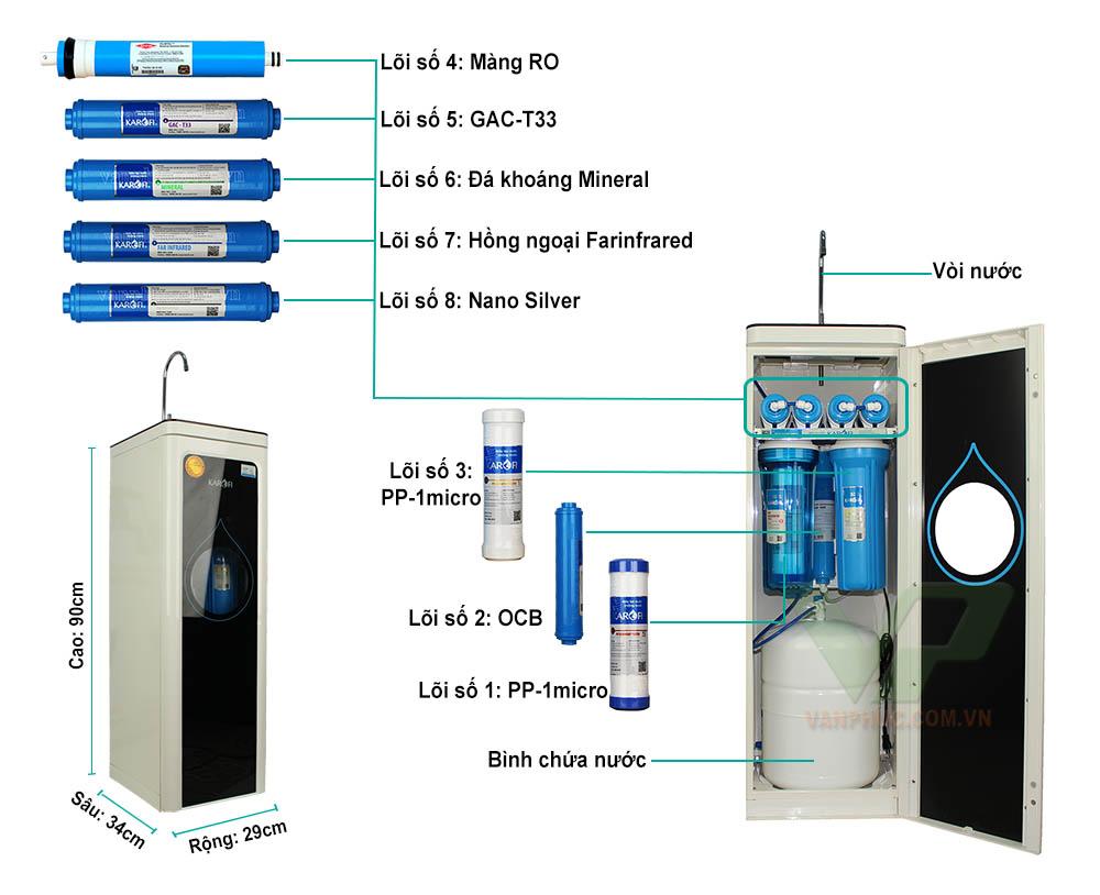 Karofi tiêu chuẩn 2019 N-e119A (9 lõi alkaline)