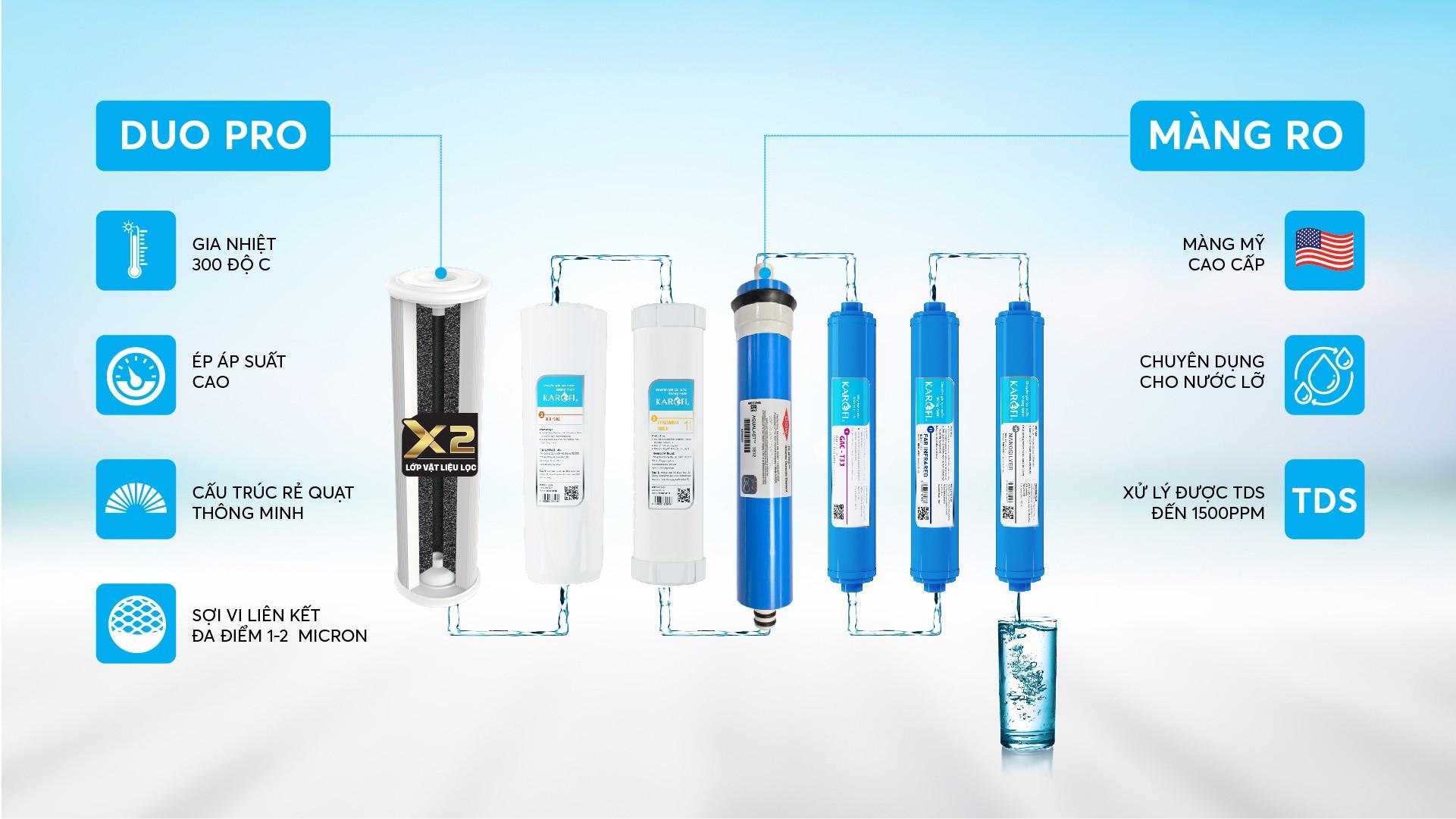máy lọc nước lợ karofi kbw-8ro